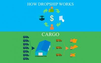 Fulfillment & Dropship services