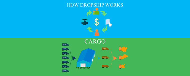 Fulfillment & Dropship services